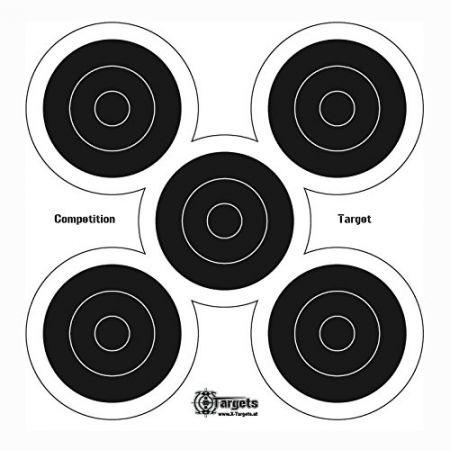 Competition Target